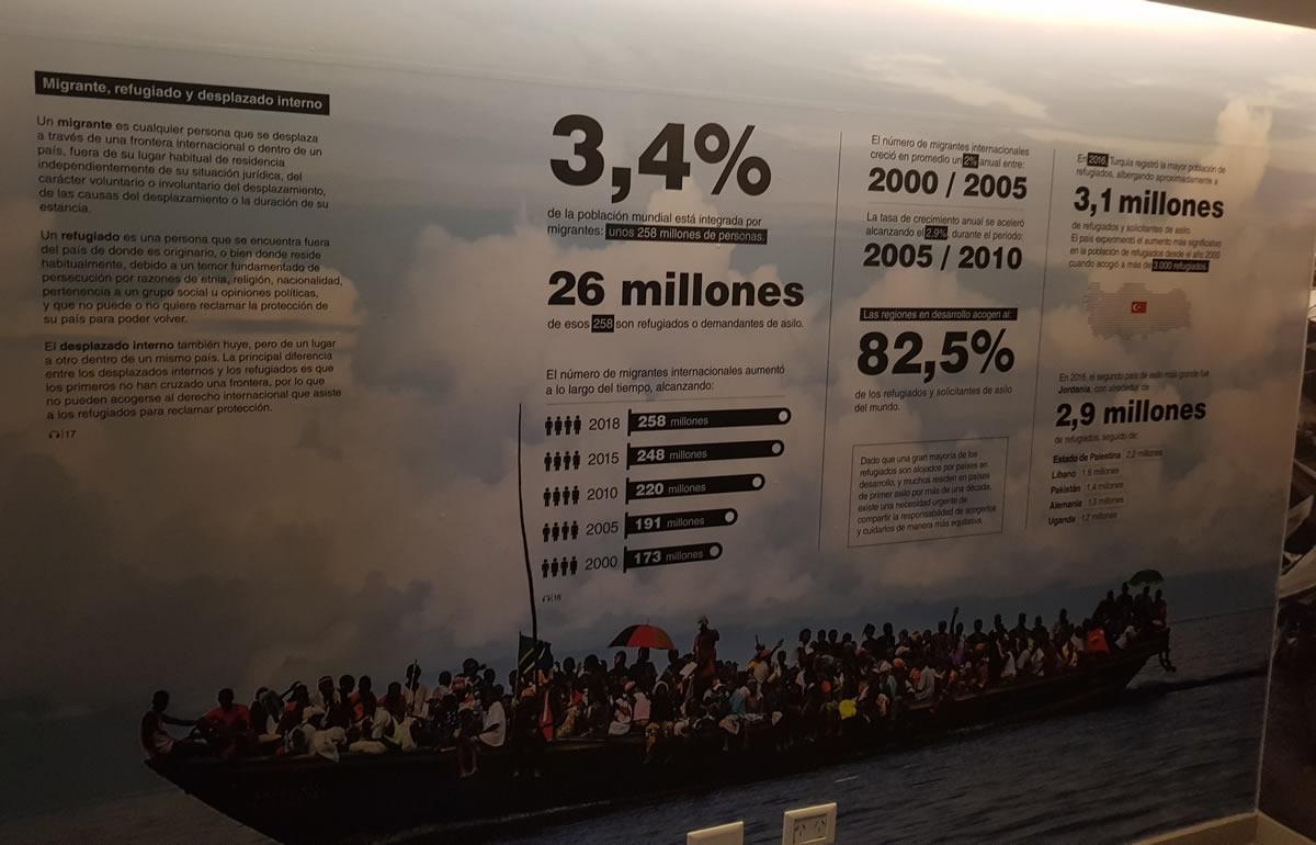 Visita al Museo Internacional para la Democracia