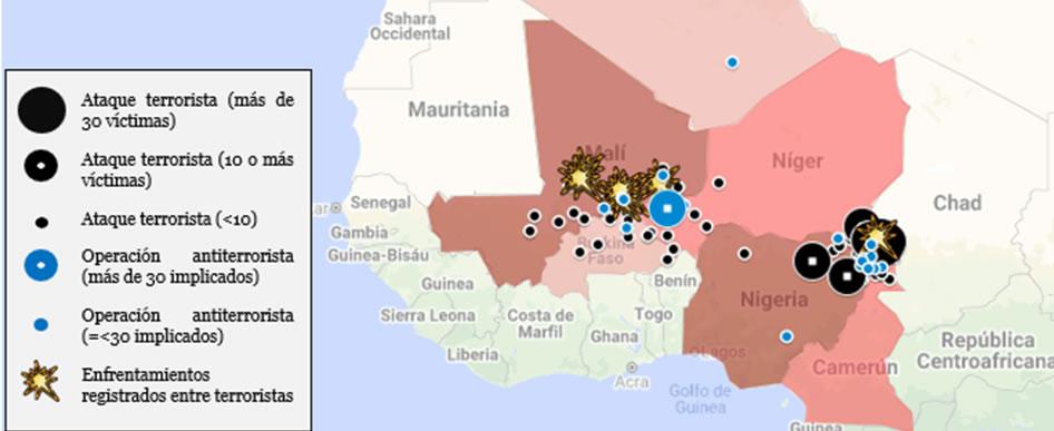 Ataques militares en en el Sahel en diciembre de 2020