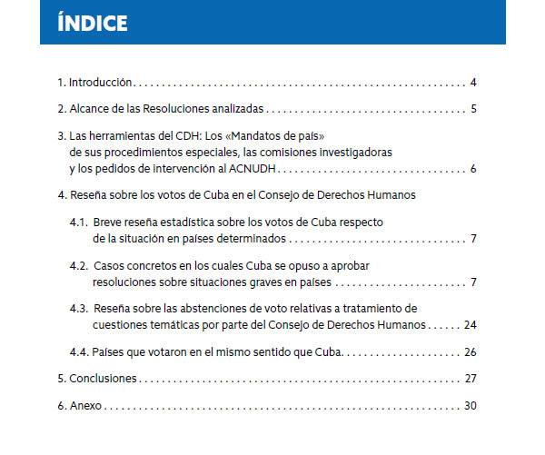 Indice - Las votaciones de Cuba en sus 12 años en el Consejo de Derechos Humanos de la ONU