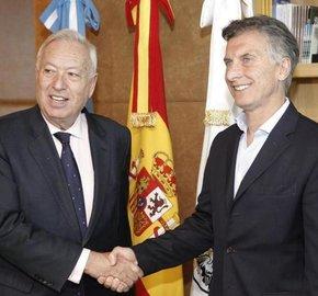 La Argentina de Macri en el mundo